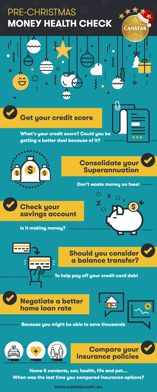 Infographic on how to save money before Christmas