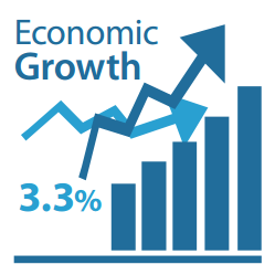 the australian economy growth