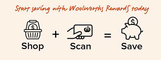 Converting Woolworth's Reward Points Into Qantas Points
