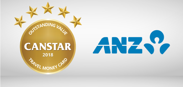 Travel-money-card-ANZ