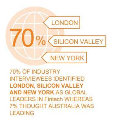 London global fintech hub