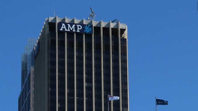 AMP share price