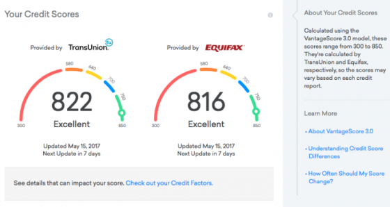 Credit Score Report >> How To Understand Your Equifax Credit Score Report Canstar