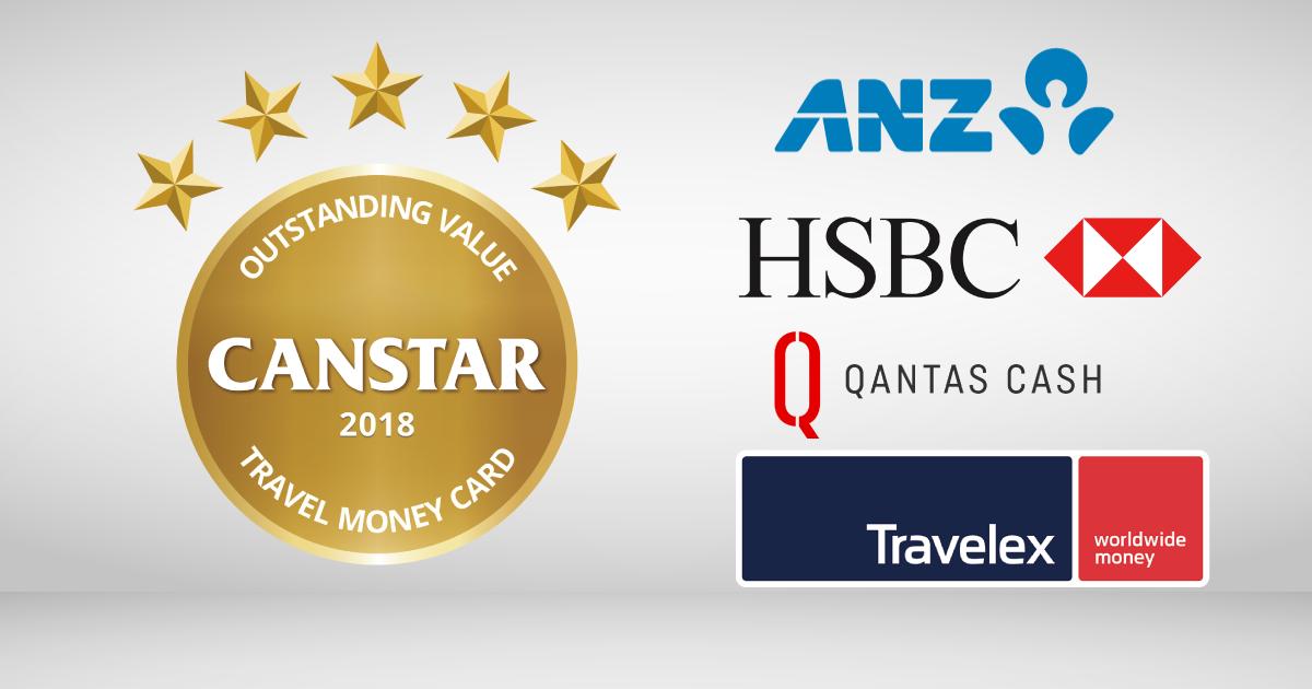 Travel-Money-Card-Winners