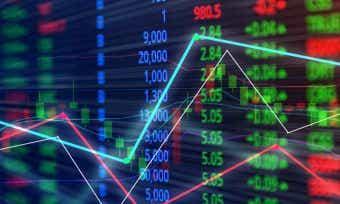 moves-stock-market