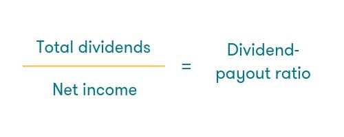 Investing in dividend paying stocks