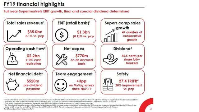 A slide from the presentation of Coles FY19 end-of-year result, 22 August, 2019.