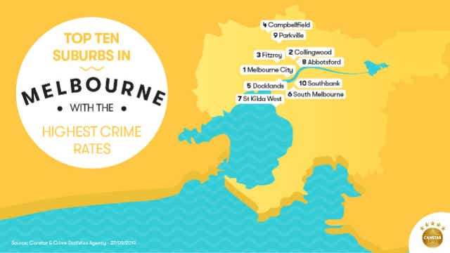 Melbourne high crime suburbs
