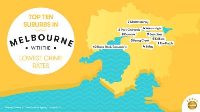 Melbourne safest suburbs