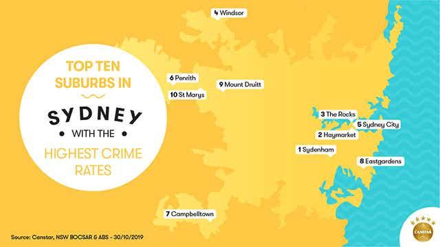 Safest suburbs Sydney