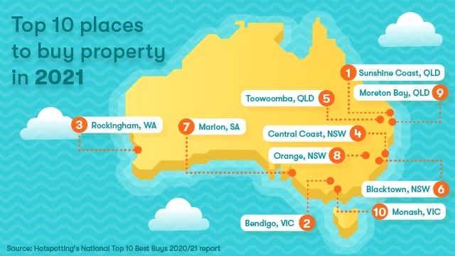 Infographic Top 10 Property Hotspots Australia 2021