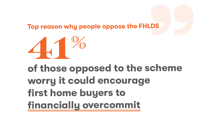 Top reasons why Aussies oppose FHLDS