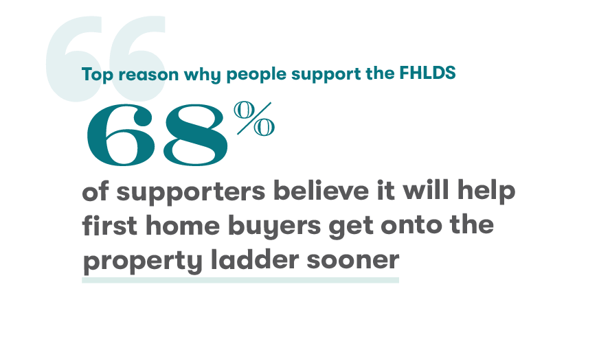 Top reasons why Aussies support FHLDS