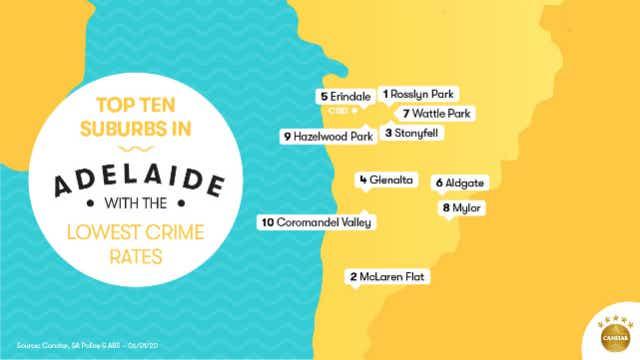 Safest suburbs Adelaide