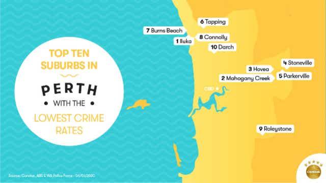 Safest suburbs Perth