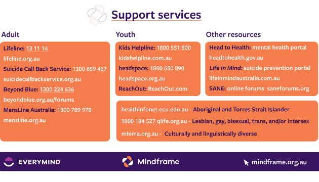 A list of support services from Mindframe | Canstar