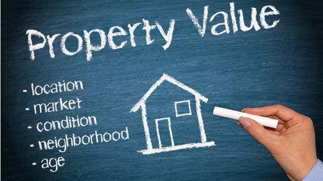 determine property value