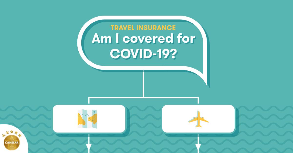 COVID-19: Does Your Travel Insurance Cover Coronavirus ...