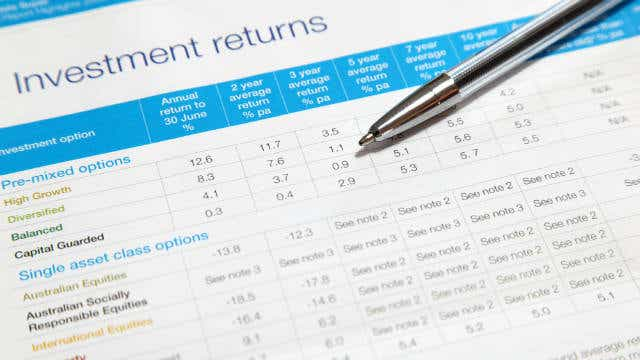 Comparing investment returns